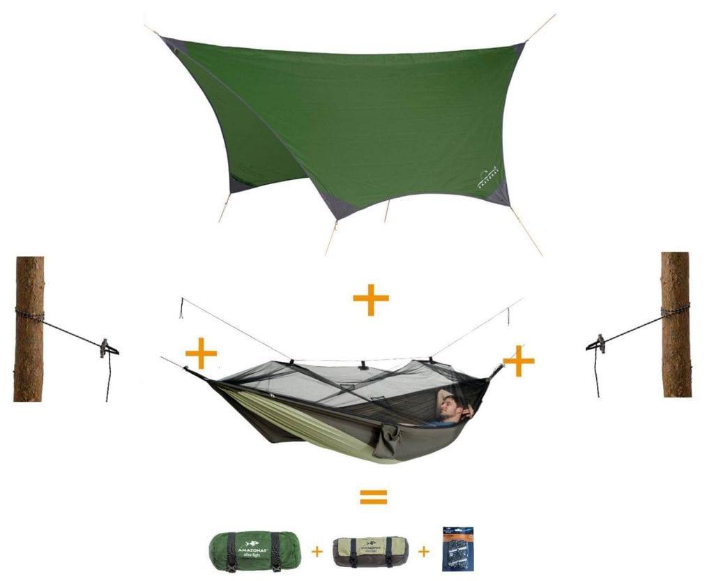 Amazonas - Traveller Set